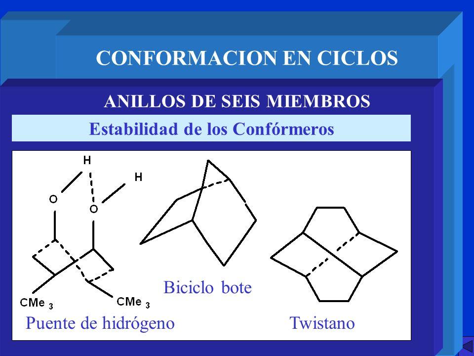 CONFORMACION EN CICLOS ANILLOS DE SEIS MIEMBROS Estabilidad de los Confórmeros Puente de hidrógeno Biciclo bote Twistano