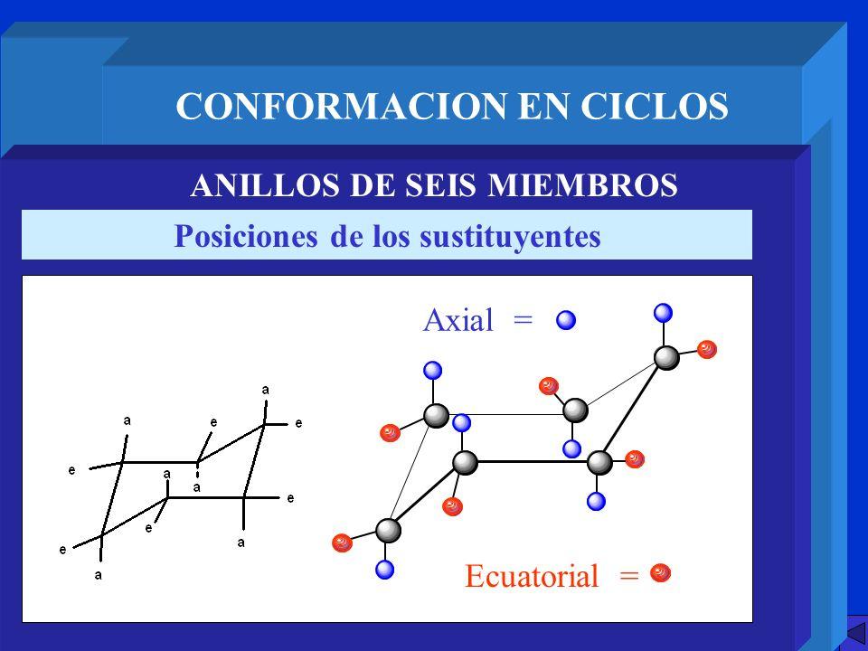 CONFORMACION EN CICLOS ANILLOS DE SEIS MIEMBROS Posiciones de los sustituyentes Axial = Ecuatorial =