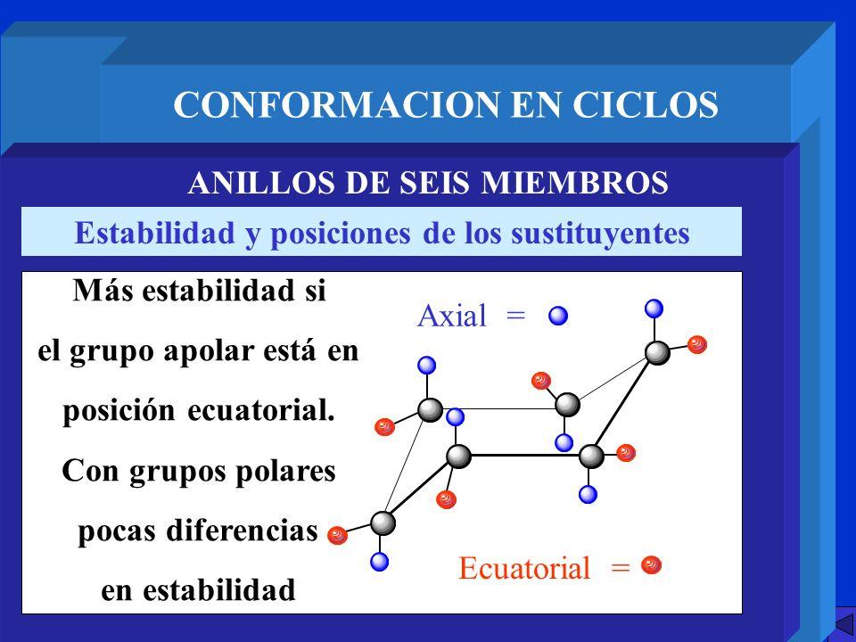 CONFORMACION EN CICLOS ANILLOS DE SEIS MIEMBROS Estabilidad y posiciones de los sustituyentes Axial = Ecuatorial = Más estabilidad si el grupo apolar