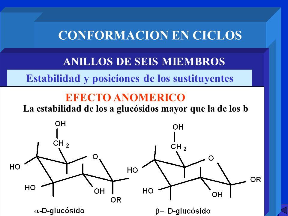CONFORMACION EN CICLOS ANILLOS DE SEIS MIEMBROS Estabilidad y posiciones de los sustituyentes EFECTO ANOMERICO La estabilidad de los a glucósidos mayo