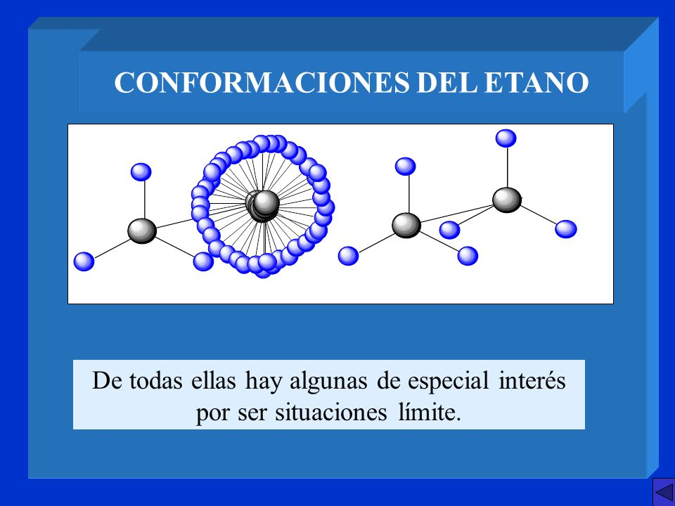 CONFORMACIONES DEL ETANO De todas ellas hay algunas de especial interés por ser situaciones límite.