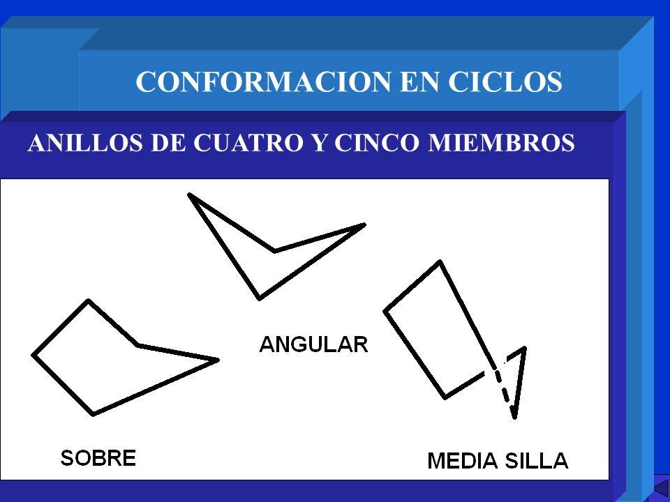 CONFORMACION EN CICLOS ANILLOS DE CUATRO Y CINCO MIEMBROS