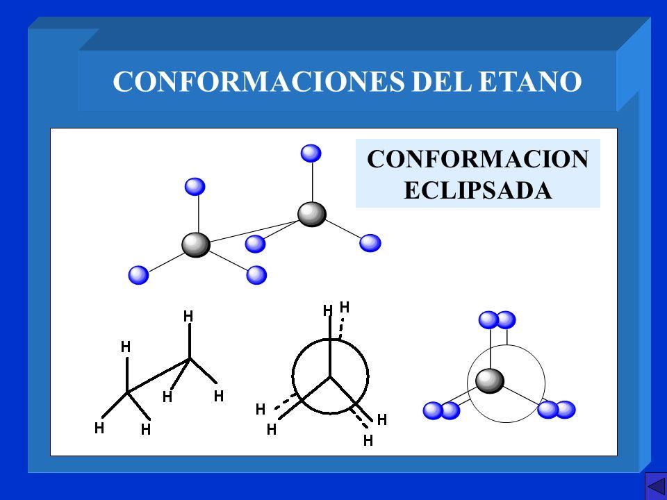 CONFORMACIONES DEL ETANO CONFORMACION ECLIPSADA