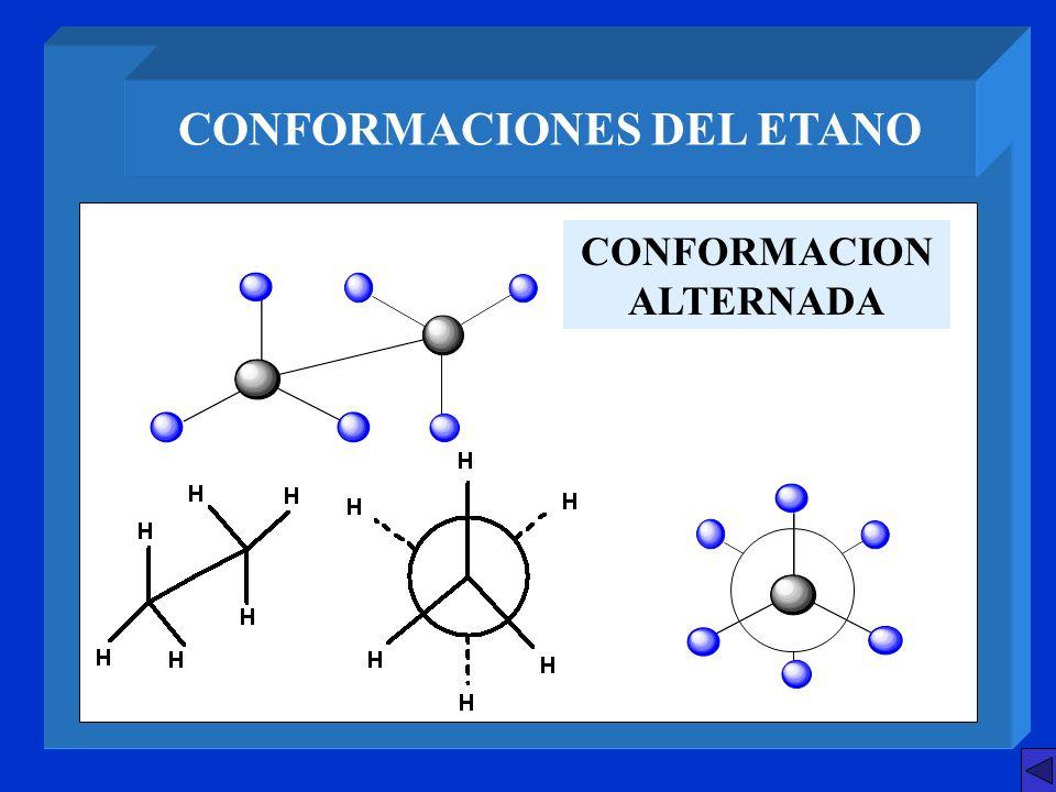 CONFORMACIONES DEL ETANO CONFORMACION ALTERNADA