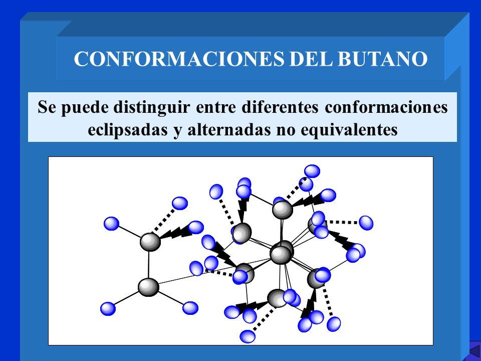 CONFORMACIONES DEL BUTANO Se puede distinguir entre diferentes conformaciones eclipsadas y alternadas no equivalentes