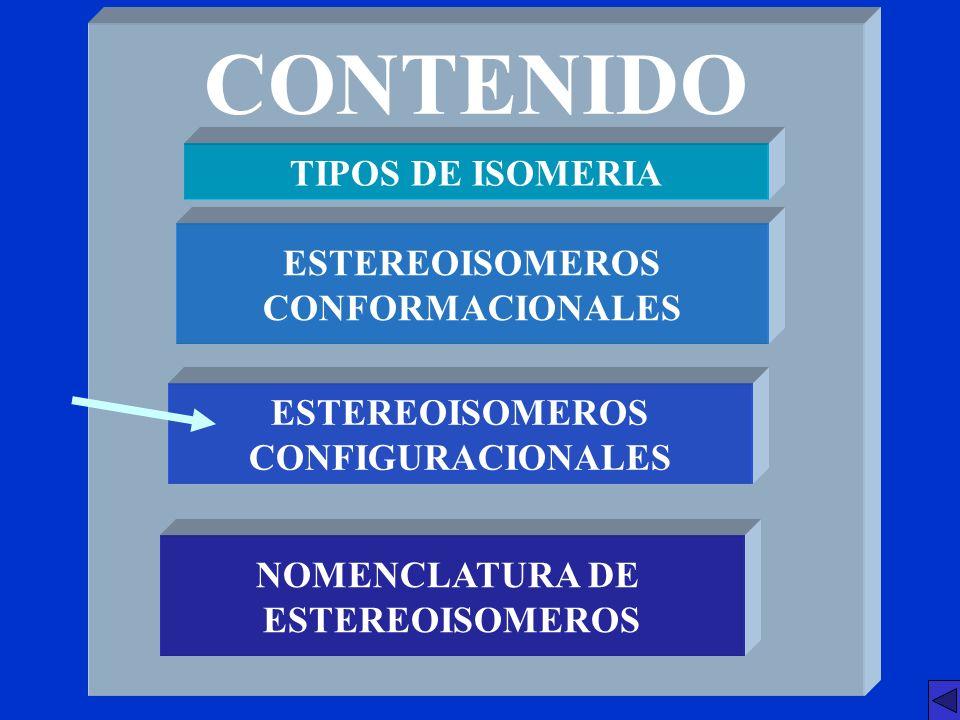 CONTENIDO TIPOS DE ISOMERIA ESTEREOISOMEROS CONFORMACIONALES NOMENCLATURA DE ESTEREOISOMEROS ESTEREOISOMEROS CONFIGURACIONALES