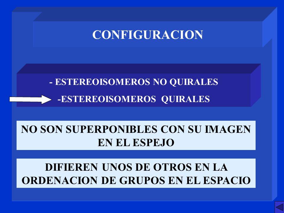 CONFIGURACION - ESTEREOISOMEROS NO QUIRALES -ESTEREOISOMEROS QUIRALES NO SON SUPERPONIBLES CON SU IMAGEN EN EL ESPEJO DIFIEREN UNOS DE OTROS EN LA ORD