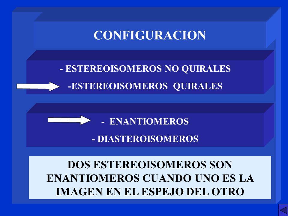 CONFIGURACION - ESTEREOISOMEROS NO QUIRALES -ESTEREOISOMEROS QUIRALES DOS ESTEREOISOMEROS SON ENANTIOMEROS CUANDO UNO ES LA IMAGEN EN EL ESPEJO DEL OT
