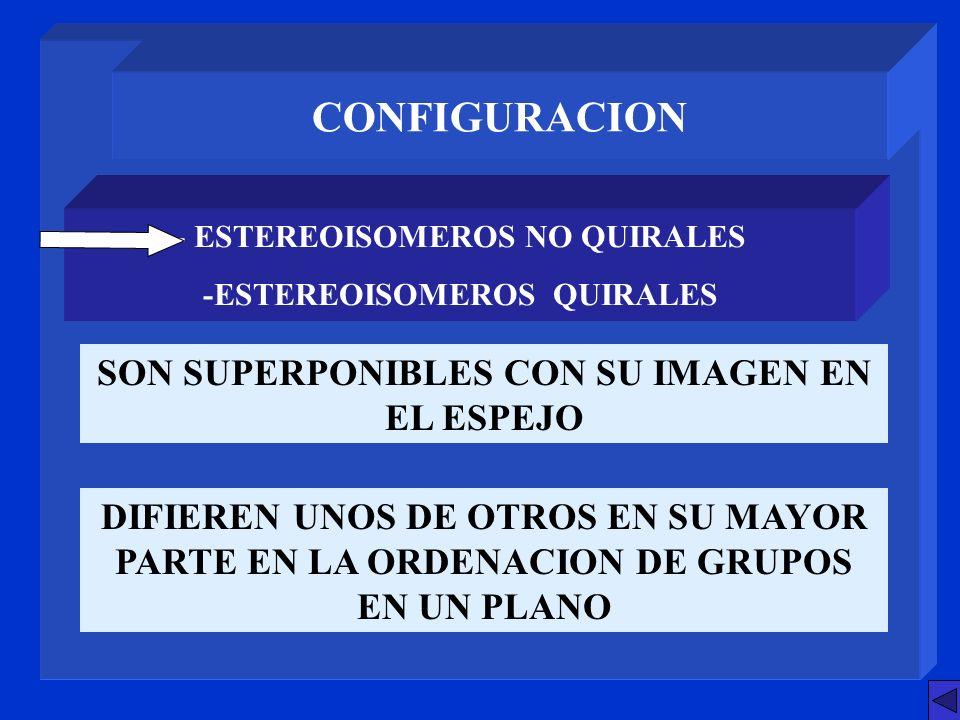 CONFIGURACION - ESTEREOISOMEROS NO QUIRALES -ESTEREOISOMEROS QUIRALES SON SUPERPONIBLES CON SU IMAGEN EN EL ESPEJO DIFIEREN UNOS DE OTROS EN SU MAYOR