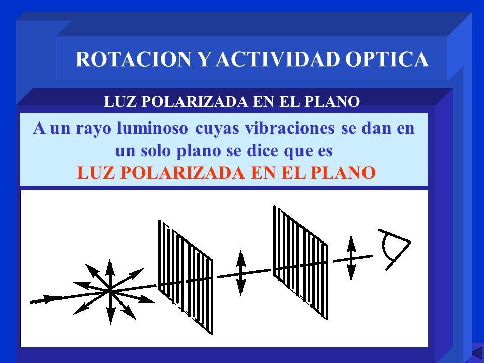ROTACION Y ACTIVIDAD OPTICA LUZ POLARIZADA EN EL PLANO A un rayo luminoso cuyas vibraciones se dan en un solo plano se dice que es LUZ POLARIZADA EN E