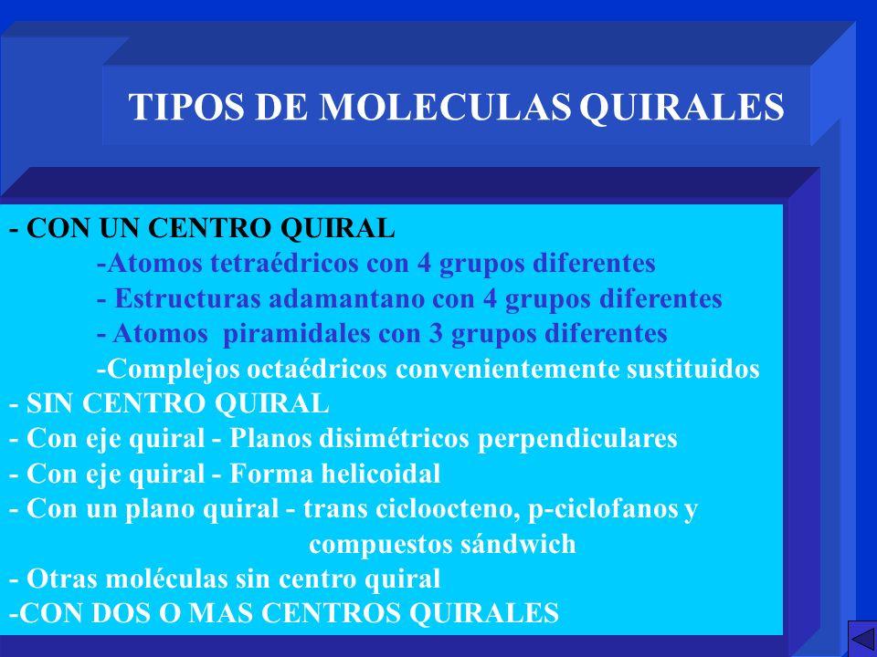 TIPOS DE MOLECULAS QUIRALES - CON UN CENTRO QUIRAL -Atomos tetraédricos con 4 grupos diferentes - Estructuras adamantano con 4 grupos diferentes - Ato