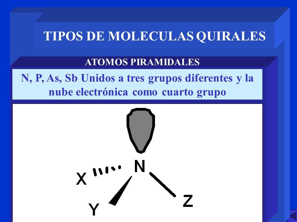 TIPOS DE MOLECULAS QUIRALES ATOMOS PIRAMIDALES N, P, As, Sb Unidos a tres grupos diferentes y la nube electrónica como cuarto grupo