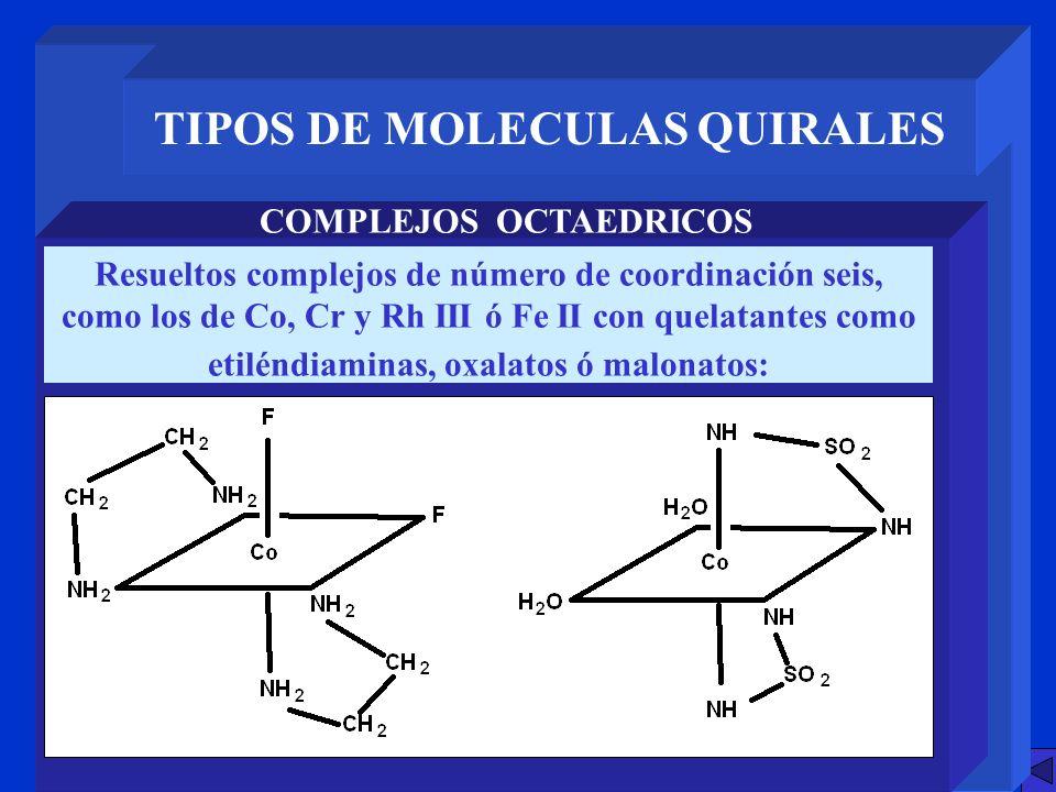 TIPOS DE MOLECULAS QUIRALES COMPLEJOS OCTAEDRICOS Resueltos complejos de número de coordinación seis, como los de Co, Cr y Rh III ó Fe II con quelatan