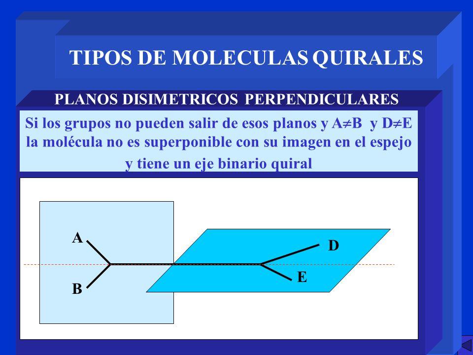 TIPOS DE MOLECULAS QUIRALES PLANOS DISIMETRICOS PERPENDICULARES Si los grupos no pueden salir de esos planos y A B y D E la molécula no es superponibl