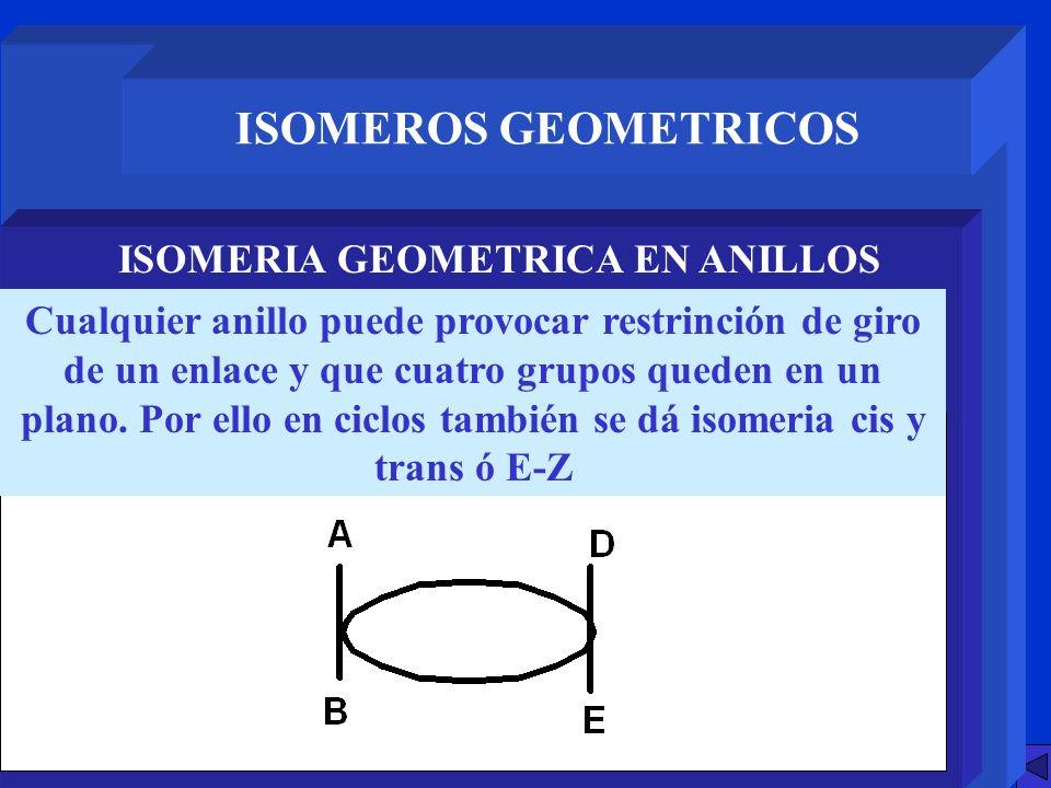 ISOMEROS GEOMETRICOS ISOMERIA GEOMETRICA EN ANILLOS Cualquier anillo puede provocar restrinción de giro de un enlace y que cuatro grupos queden en un