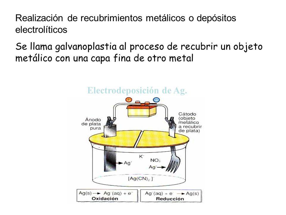 Realización de recubrimientos metálicos o depósitos electrolíticos Se llama galvanoplastia al proceso de recubrir un objeto metálico con una capa fina