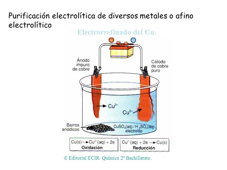 Purificación electrolítica de diversos metales o afino electrolítico © Editorial ECIR. Química 2º Bachillerato. Electrorrefinado del Cu.