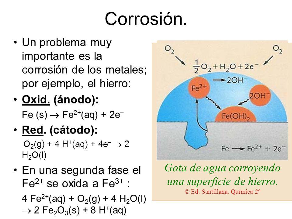 Corrosión. Gota de agua corroyendo una superficie de hierro. © Ed. Santillana. Química 2º Un problema muy importante es la corrosión de los metales; p