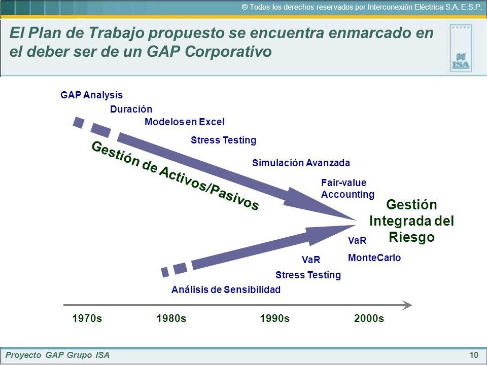 10 © Todos los derechos reservados por Interconexión Eléctrica S.A. E.S.P. Proyecto GAP Grupo ISA El Plan de Trabajo propuesto se encuentra enmarcado