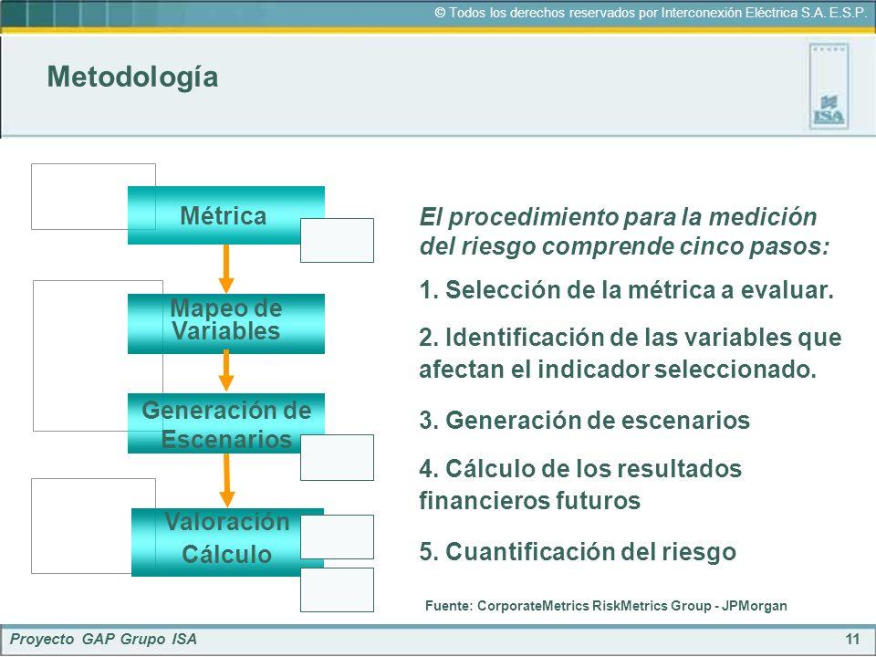 11 © Todos los derechos reservados por Interconexión Eléctrica S.A. E.S.P. Proyecto GAP Grupo ISA Metodología El procedimiento para la medición del ri