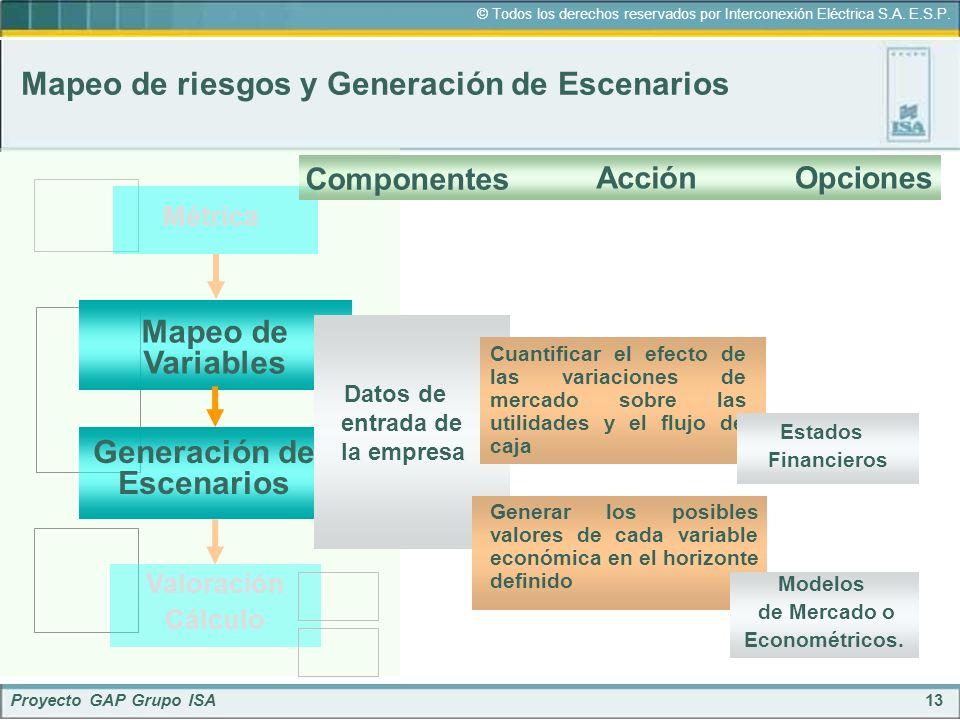 13 © Todos los derechos reservados por Interconexión Eléctrica S.A. E.S.P. Proyecto GAP Grupo ISA Mapeo de riesgos y Generación de Escenarios Métrica