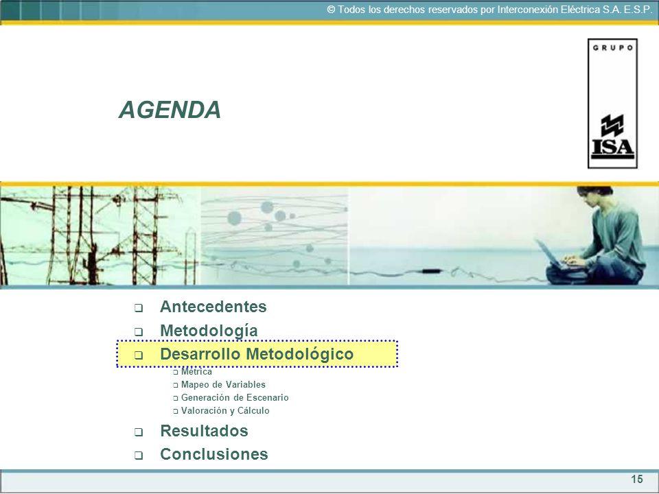 15 © Todos los derechos reservados por Interconexión Eléctrica S.A. E.S.P. AGENDA Antecedentes Metodología Desarrollo Metodológico Métrica Mapeo de Va