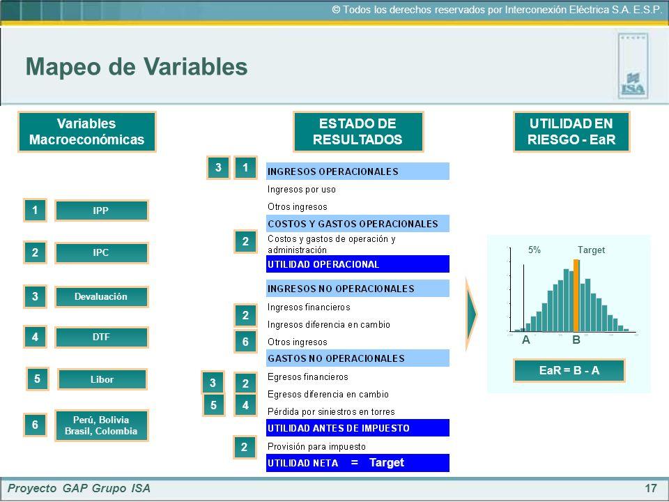 17 © Todos los derechos reservados por Interconexión Eléctrica S.A. E.S.P. Proyecto GAP Grupo ISA ESTADO DE RESULTADOS Variables Macroeconómicas UTILI