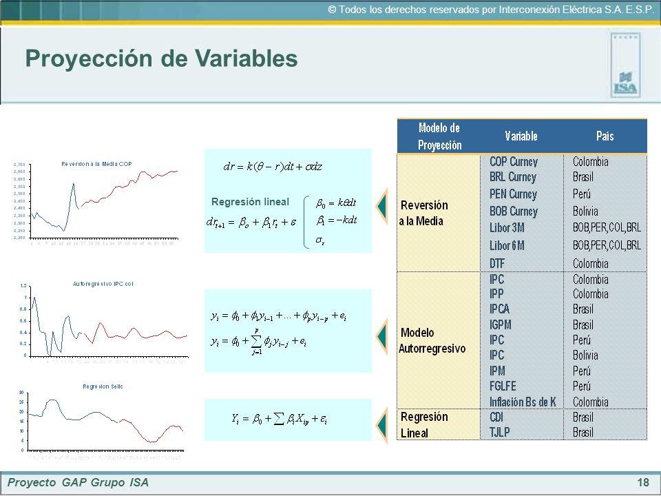 18 © Todos los derechos reservados por Interconexión Eléctrica S.A. E.S.P. Proyecto GAP Grupo ISA Proyección de Variables Regresión lineal