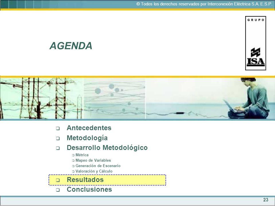 23 © Todos los derechos reservados por Interconexión Eléctrica S.A. E.S.P. AGENDA Antecedentes Metodología Desarrollo Metodológico Métrica Mapeo de Va