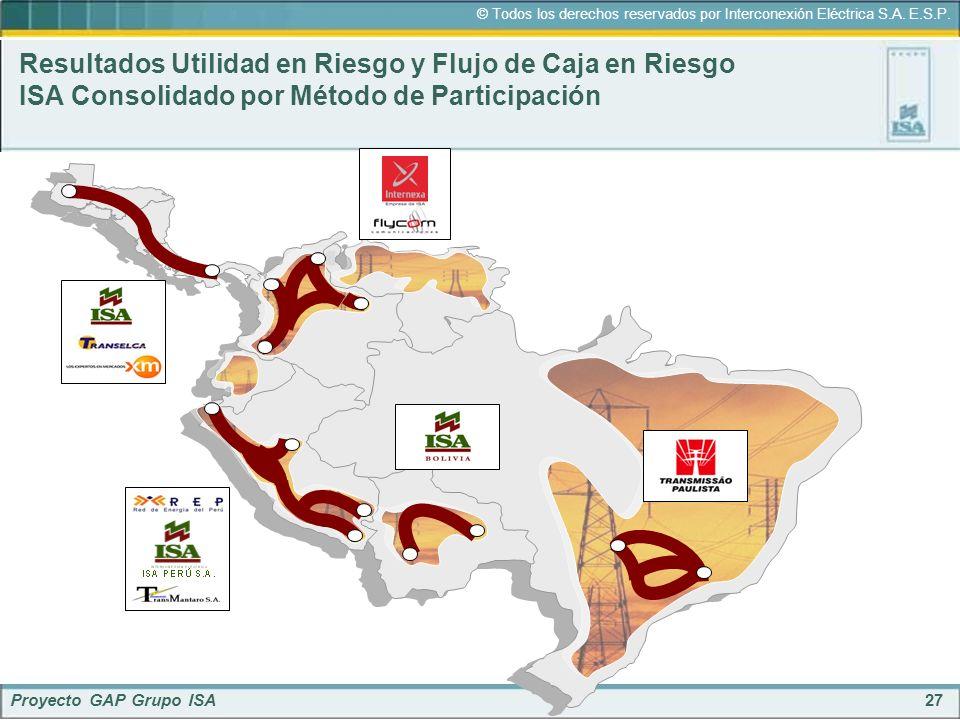 27 © Todos los derechos reservados por Interconexión Eléctrica S.A. E.S.P. Proyecto GAP Grupo ISA Resultados Utilidad en Riesgo y Flujo de Caja en Rie