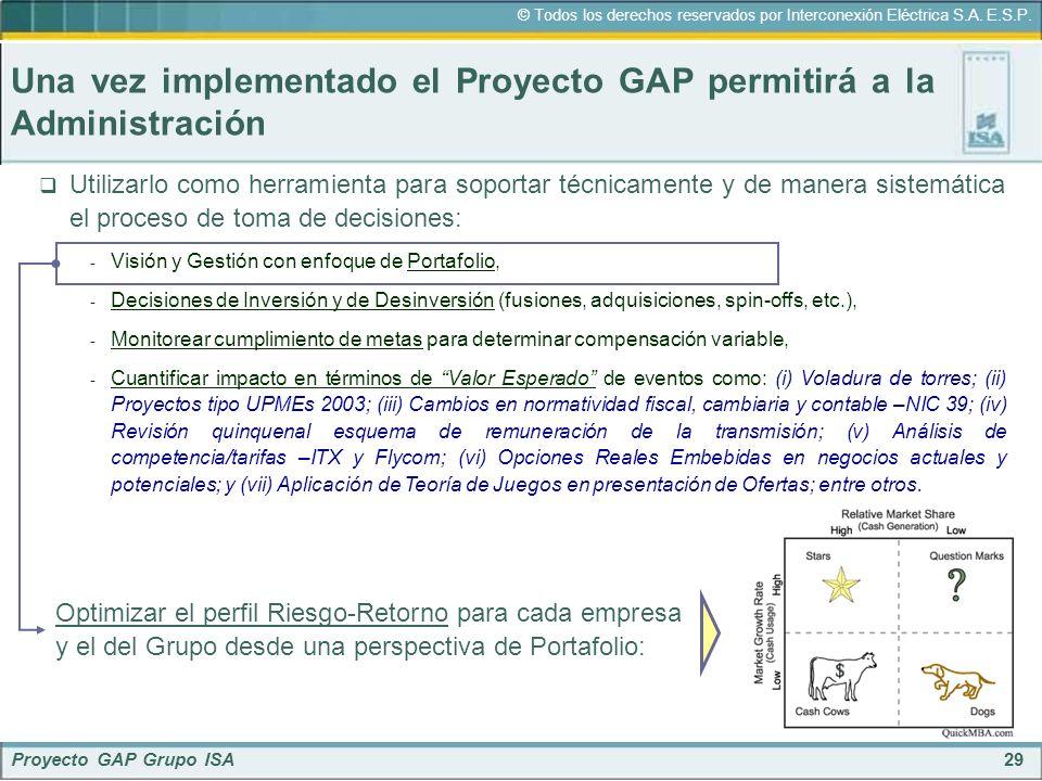29 © Todos los derechos reservados por Interconexión Eléctrica S.A. E.S.P. Proyecto GAP Grupo ISA Una vez implementado el Proyecto GAP permitirá a la