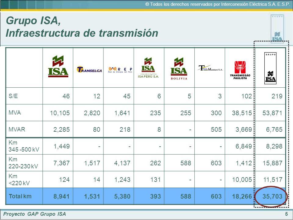 5 © Todos los derechos reservados por Interconexión Eléctrica S.A. E.S.P. Proyecto GAP Grupo ISA Grupo ISA, Infraestructura de transmisión S/E 4612456