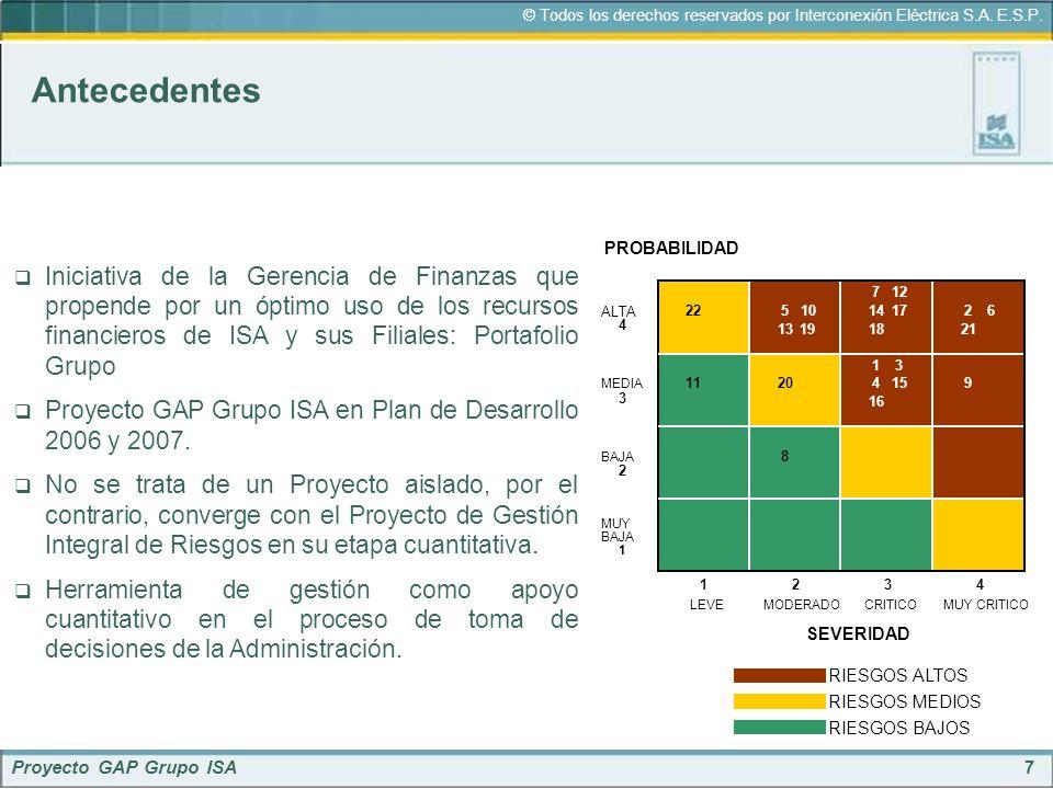 7 © Todos los derechos reservados por Interconexión Eléctrica S.A. E.S.P. Proyecto GAP Grupo ISA PROBABILIDAD 712 22510141726 13191821 13 11204159 16