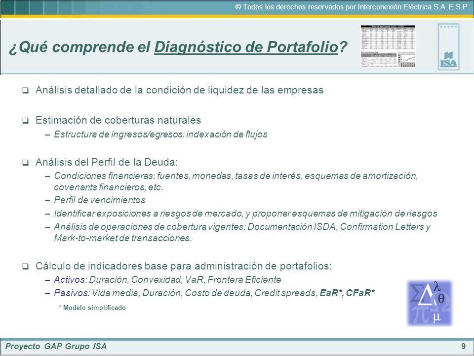 9 © Todos los derechos reservados por Interconexión Eléctrica S.A. E.S.P. Proyecto GAP Grupo ISA ¿Qué comprende el Diagnóstico de Portafolio? Análisis