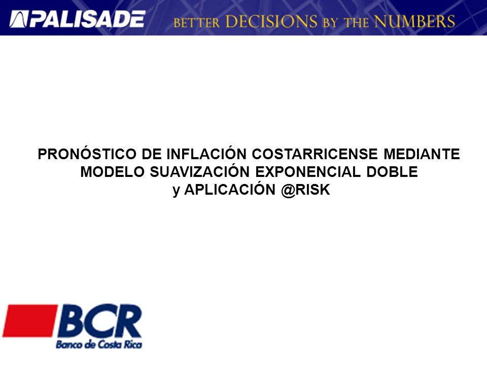 Objetivo de la Modelación Ofrecer un pronóstico del nivel general de precios costarricenses con base en información tomada del pasado, aplicando ecuaciones que a corto plazo ofrezcan inferencias sobre la inflación.