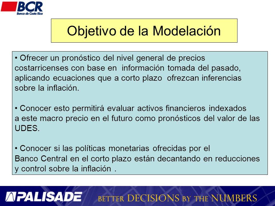 Objetivo de la Modelación Ofrecer un pronóstico del nivel general de precios costarricenses con base en información tomada del pasado, aplicando ecuac