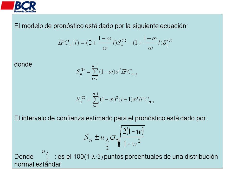 El modelo de pronóstico está dado por la siguiente ecuación: donde El intervalo de confianza estimado para el pronóstico está dado por: Donde : es el