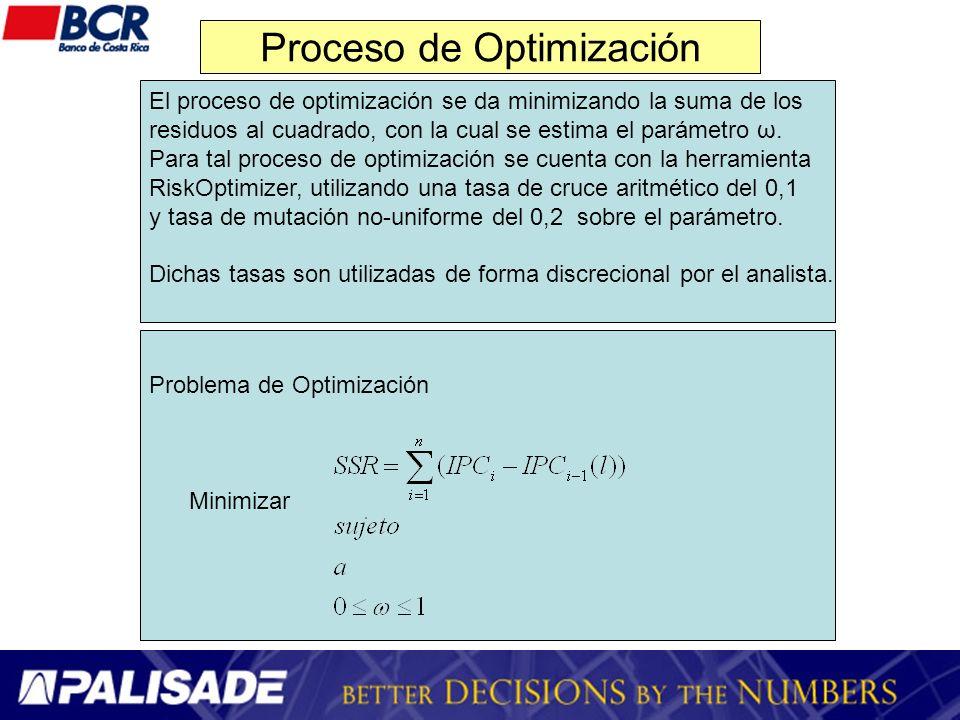 El proceso de optimización se da minimizando la suma de los residuos al cuadrado, con la cual se estima el parámetro ω. Para tal proceso de optimizaci