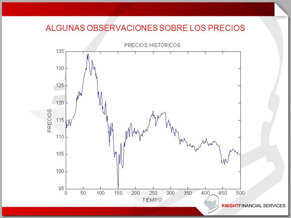 ALGUNAS OBSERVACIONES SOBRE LOS PRECIOS