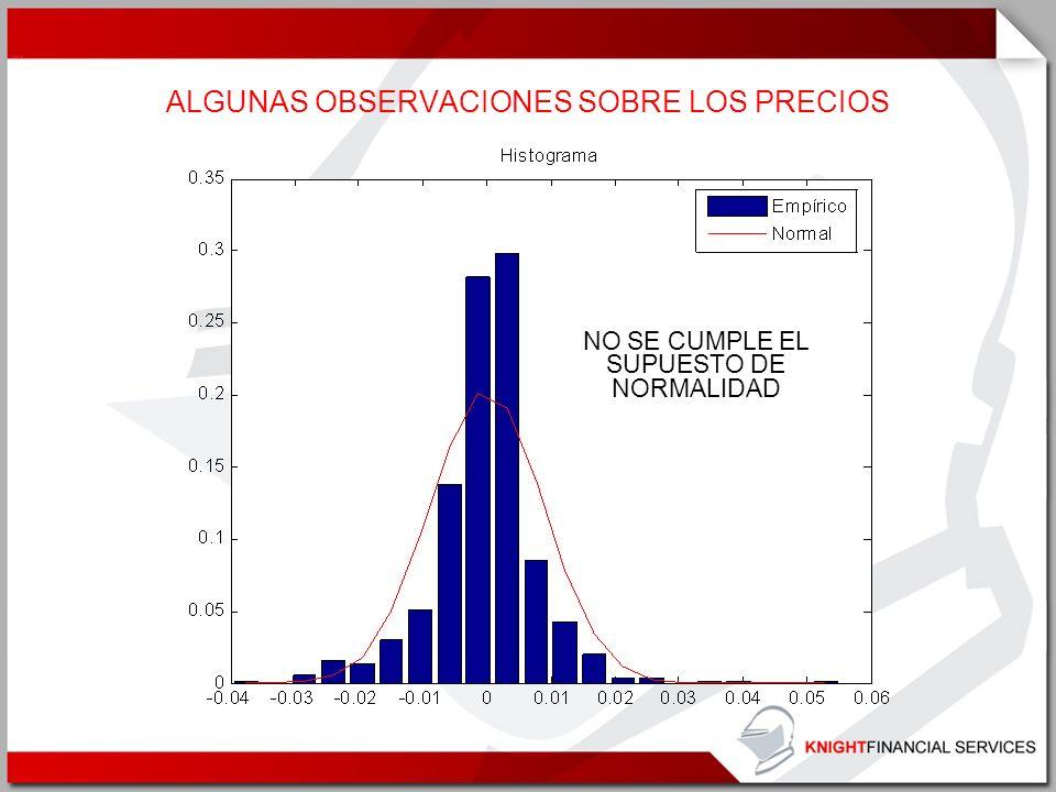 ALGUNAS OBSERVACIONES SOBRE LOS PRECIOS NO SE CUMPLE EL SUPUESTO DE NORMALIDAD