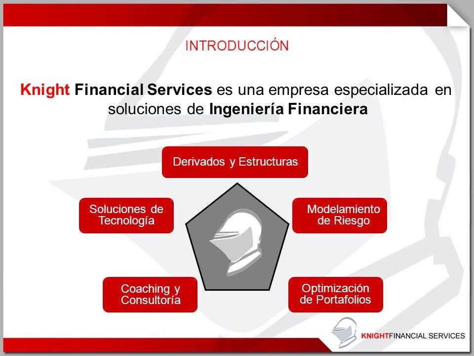 Coaching y Consultoría Modelamiento de Riesgo Derivados y Estructuras Optimización de Portafolios Soluciones de Tecnología INTRODUCCIÓN Knight Financi