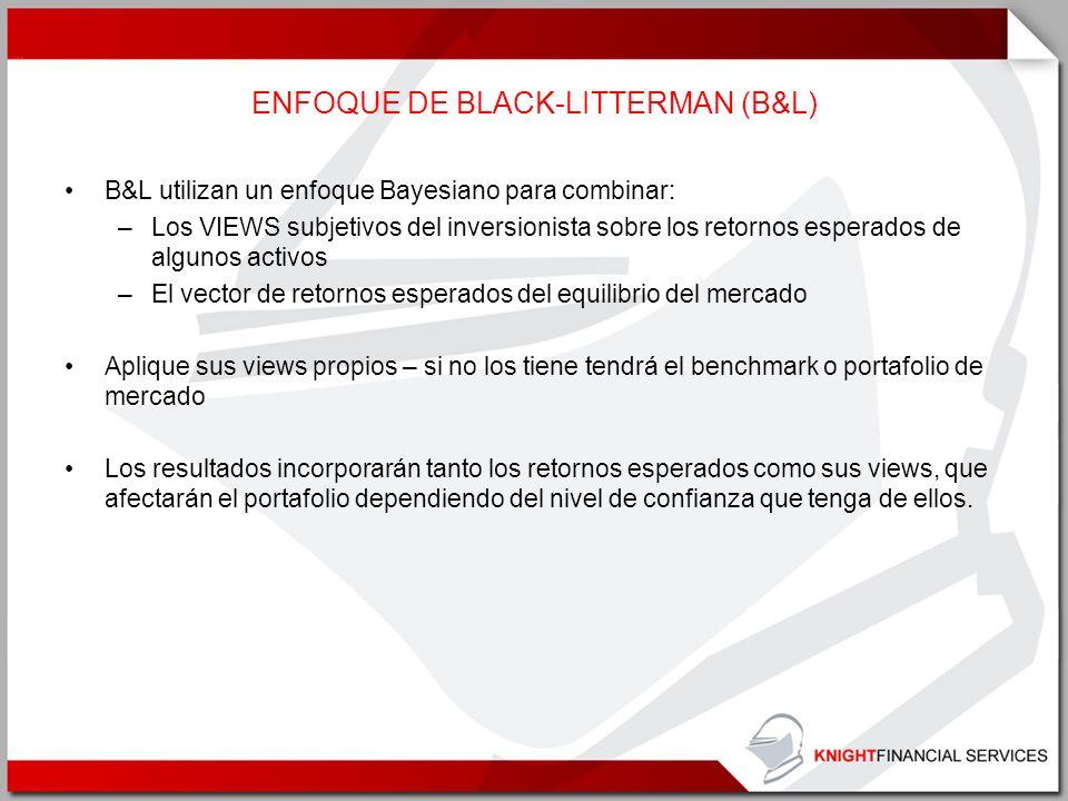 ENFOQUE DE BLACK-LITTERMAN (B&L) B&L utilizan un enfoque Bayesiano para combinar: –Los VIEWS subjetivos del inversionista sobre los retornos esperados