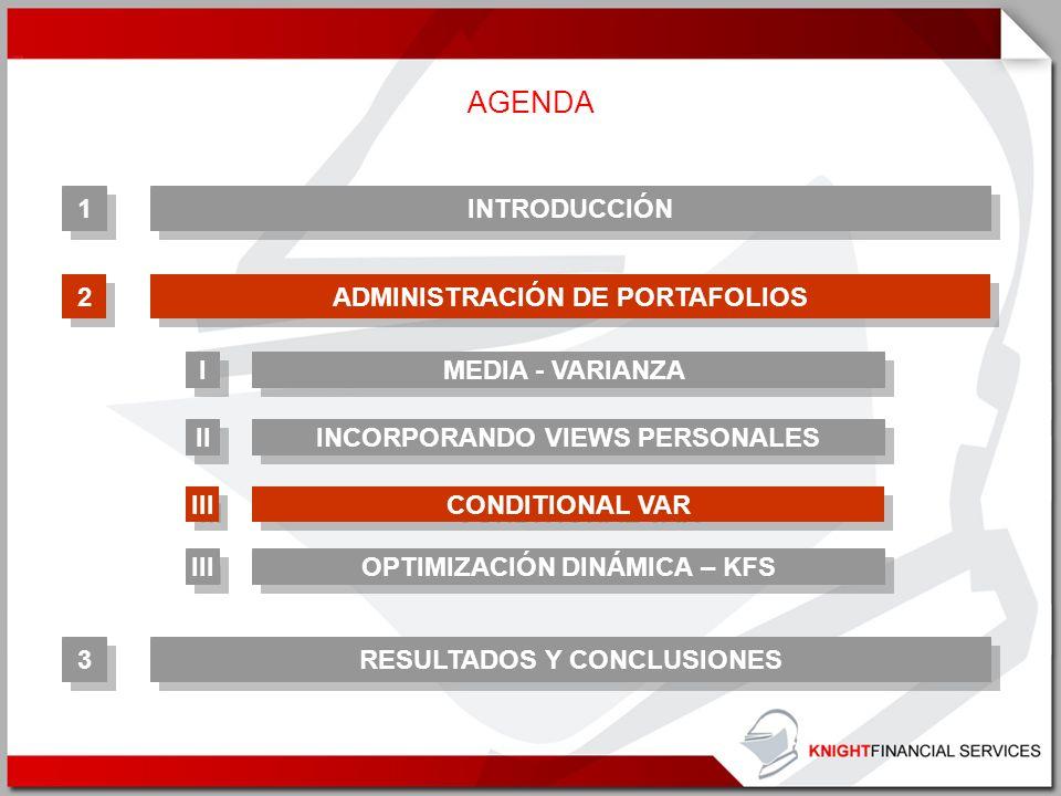 AGENDA 2 2 ADMINISTRACIÓN DE PORTAFOLIOS 3 3 RESULTADOS Y CONCLUSIONES 1 1 INTRODUCCIÓN I I MEDIA - VARIANZA II INCORPORANDO VIEWS PERSONALES III COND