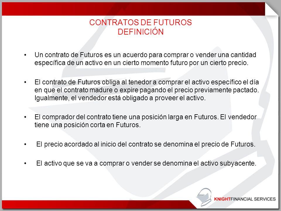 Un contrato de Futuros es un acuerdo para comprar o vender una cantidad específica de un activo en un cierto momento futuro por un cierto precio. El c