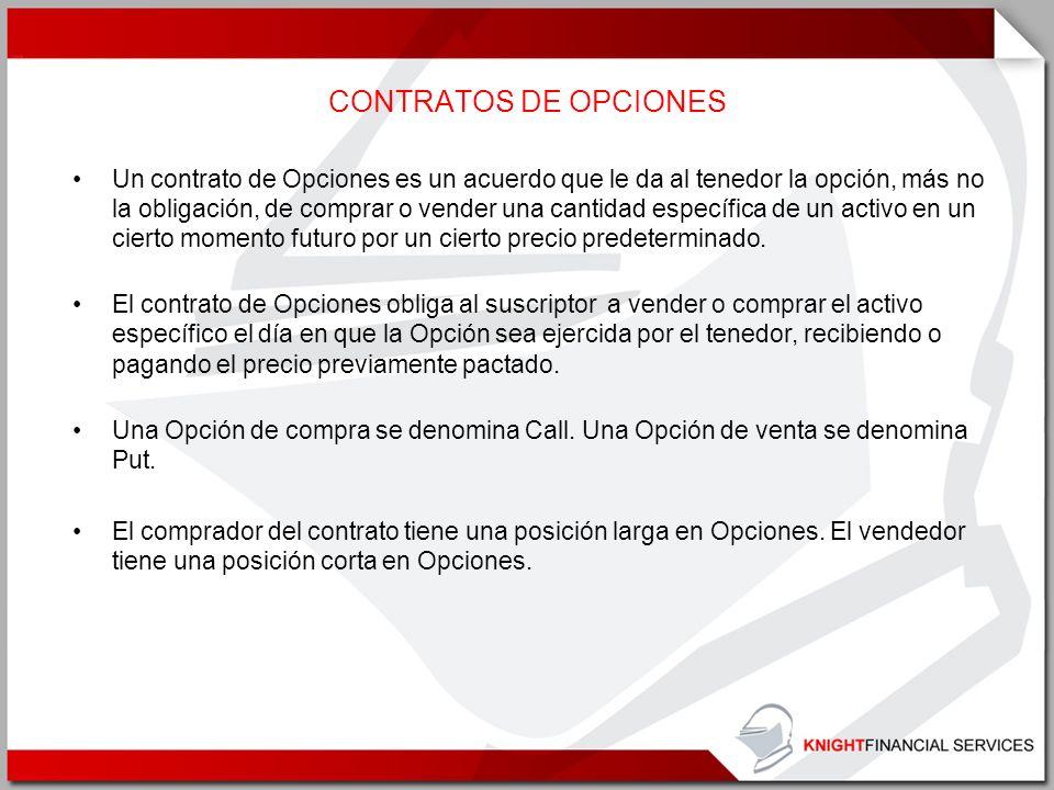 Un contrato de Opciones es un acuerdo que le da al tenedor la opción, más no la obligación, de comprar o vender una cantidad específica de un activo e
