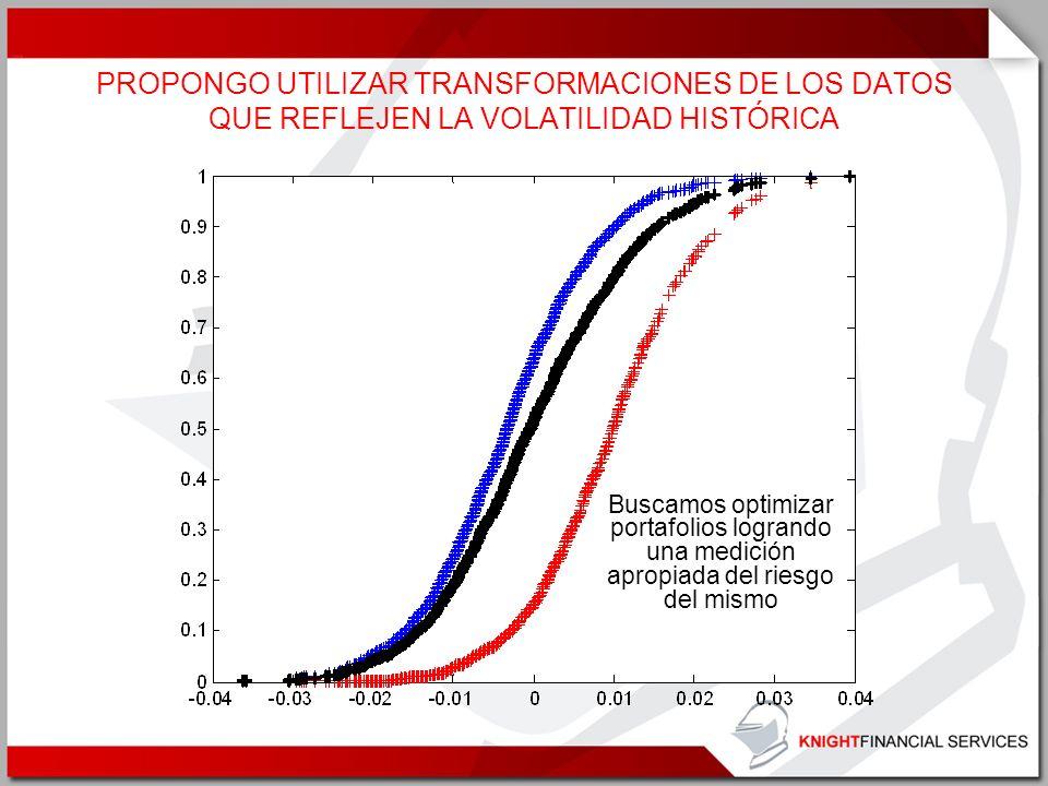 PROPONGO UTILIZAR TRANSFORMACIONES DE LOS DATOS QUE REFLEJEN LA VOLATILIDAD HISTÓRICA Buscamos optimizar portafolios logrando una medición apropiada d