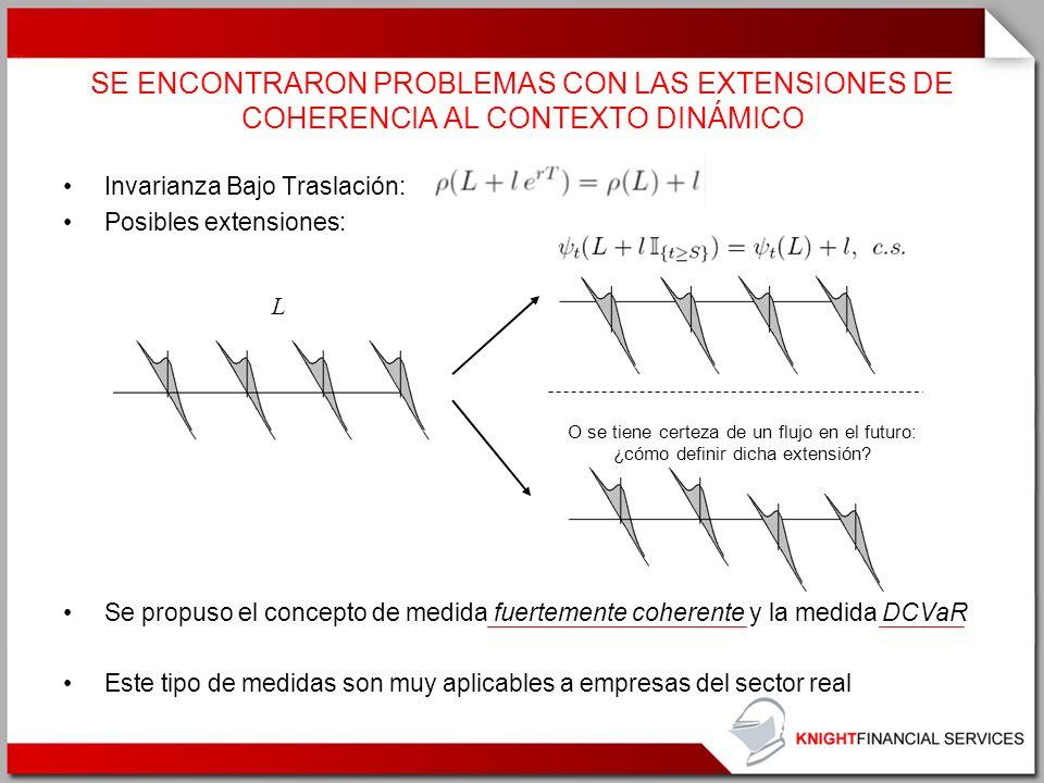Invarianza Bajo Traslación: Posibles extensiones: Se propuso el concepto de medida fuertemente coherente y la medida DCVaR Este tipo de medidas son mu