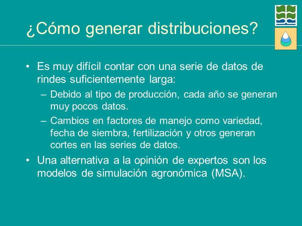 ¿Cómo generar distribuciones? Es muy difícil contar con una serie de datos de rindes suficientemente larga: –Debido al tipo de producción, cada año se