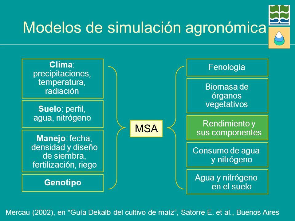 Modelos de simulación agronómica Mercau (2002), en Guía Dekalb del cultivo de maíz, Satorre E. et al., Buenos Aires MSA Clima: precipitaciones, temper
