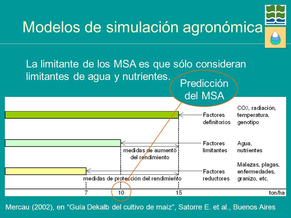 Modelos de simulación agronómica Mercau (2002), en Guía Dekalb del cultivo de maíz, Satorre E. et al., Buenos Aires La limitante de los MSA es que sól